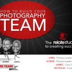 Infographic – How to Build Your Photography Team